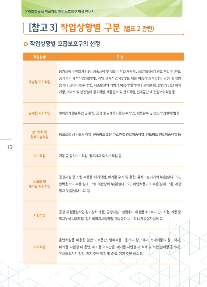 유해화학물질 취급자의 개인보호장구 착용 안내서.pdf_page_16.jpg