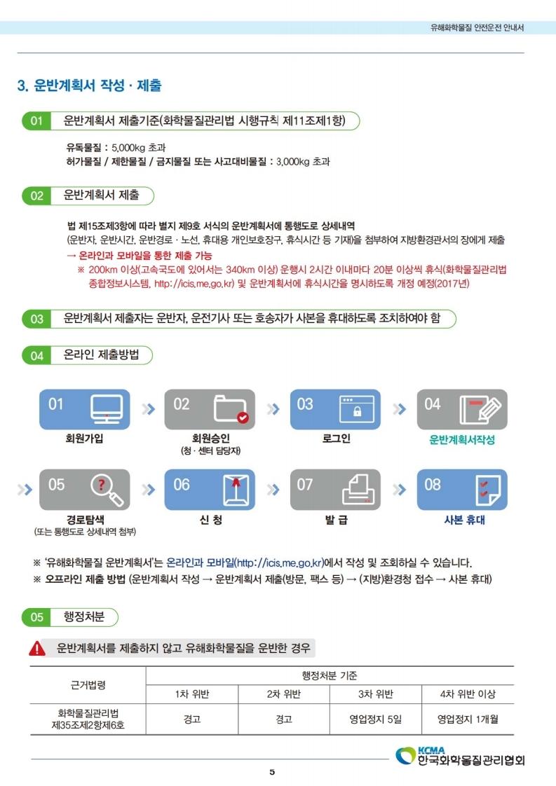 유해화학물질 안전운반 안내서.pdf_page_04.jpg