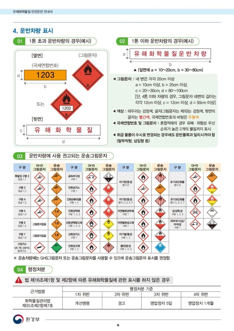 유해화학물질 안전운반 안내서.pdf_page_05.jpg