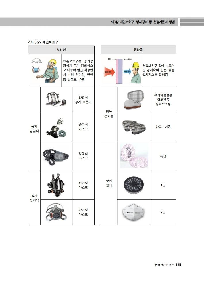 개인보호장구선정 안내서.pdf_page_07.jpg